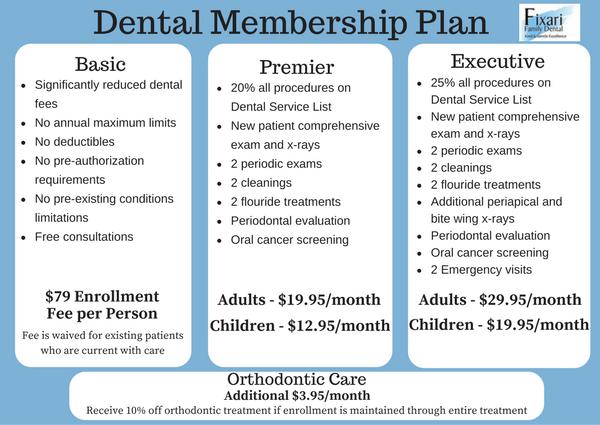 dental-membership-plan